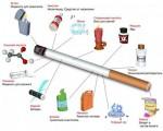 Различные методы диагностики рака крови