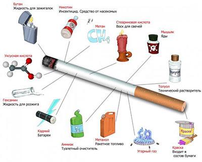 Причины возникновения рака крови