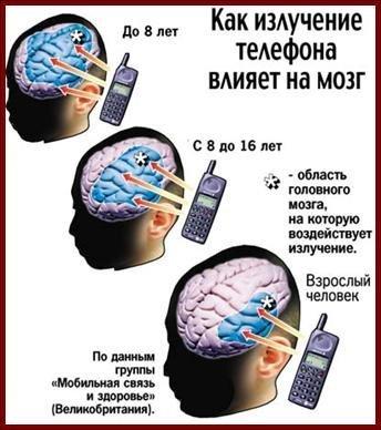 Вред мобильных телефонов на человеческий организм