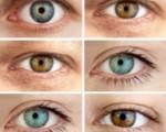Меланома глаза, и ее классификация