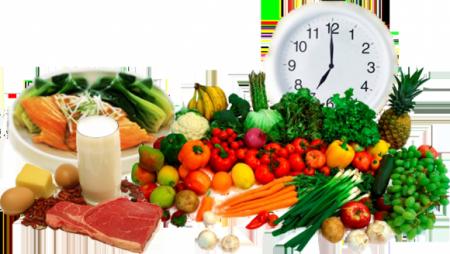 Правильные и полезные продукты питания