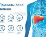 Рак печени: новые методы лечения онкологии в Израиле